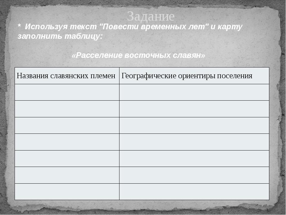 """Задание * Используя текст """"Повести временных лет"""" и карту заполнить таблицу:..."""