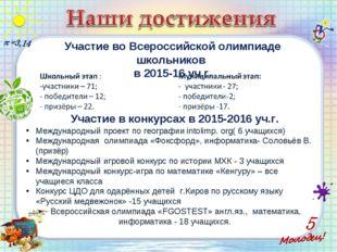 Участие во Всероссийской олимпиаде школьников в 2015-16 уч.г. Участие в конку
