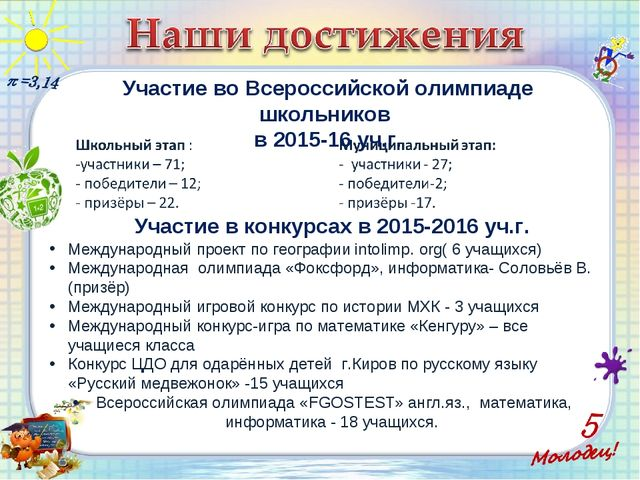 Участие во Всероссийской олимпиаде школьников в 2015-16 уч.г. Участие в конку...