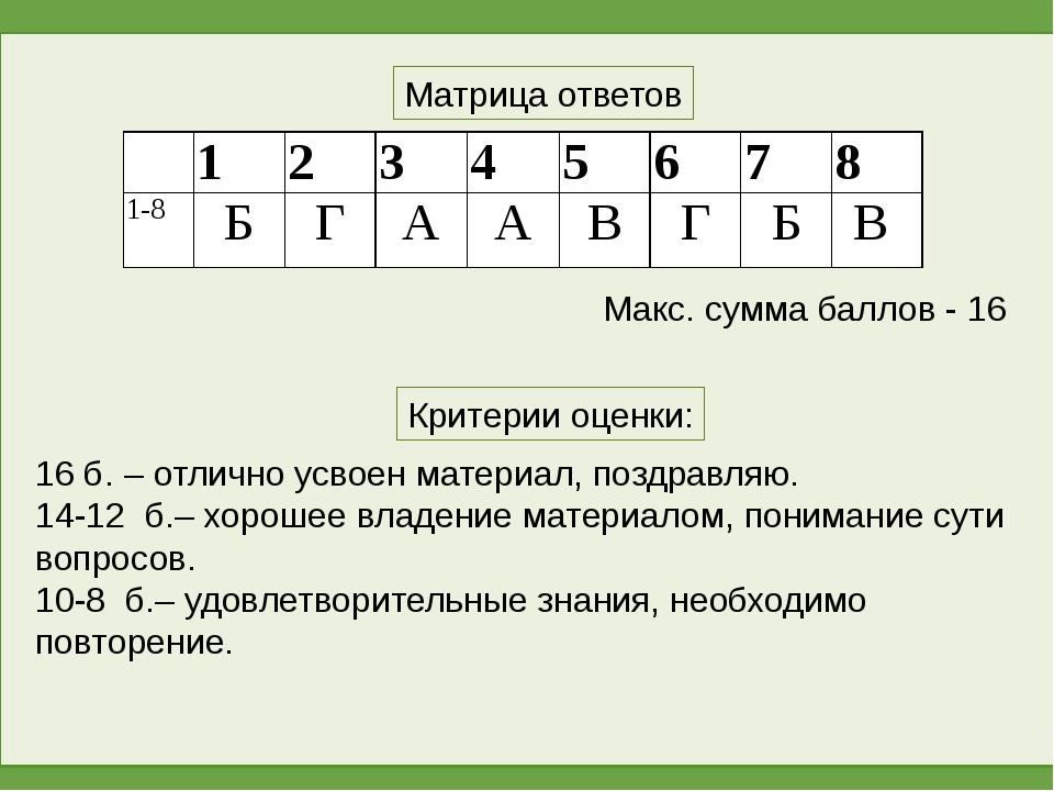 Матрица ответов Критерии оценки: 16 б. – отлично усвоен материал, поздравляю....