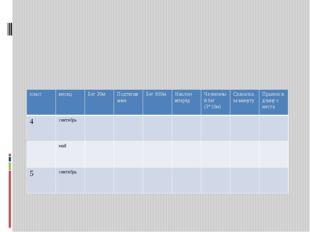 Показатели физической подготовленности класс месяц Бег 30м Подтягивание Бег