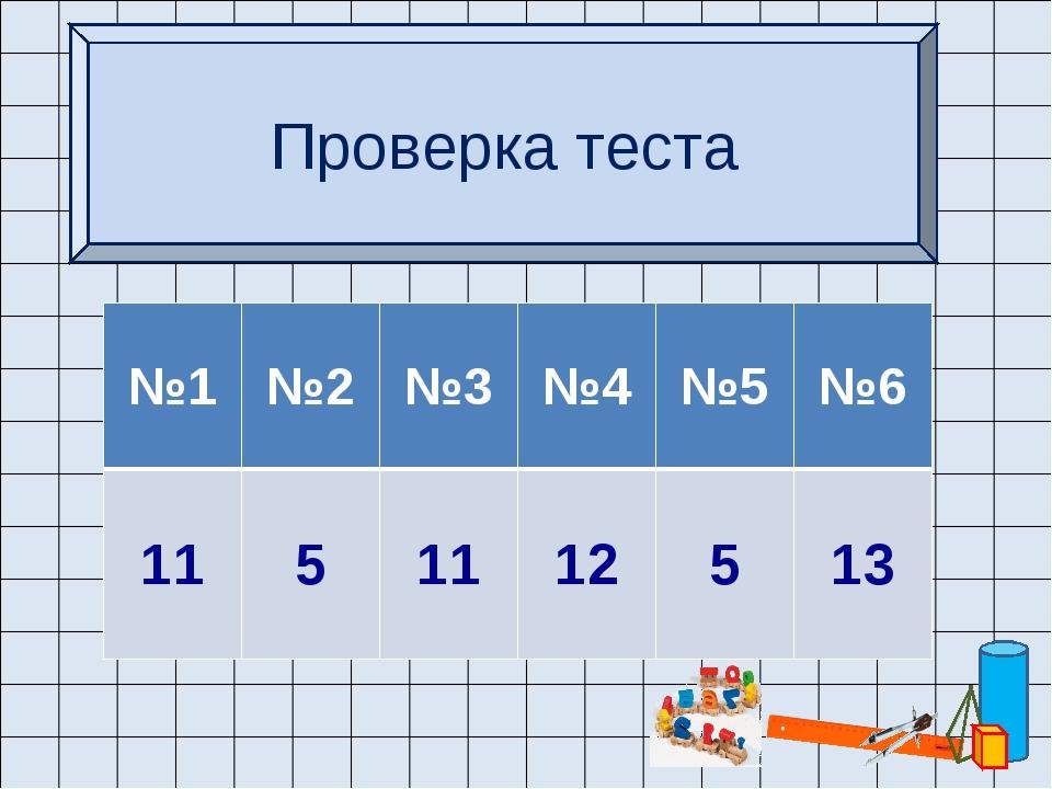 Проверка теста №1№2№3№4№5№6 1151112513