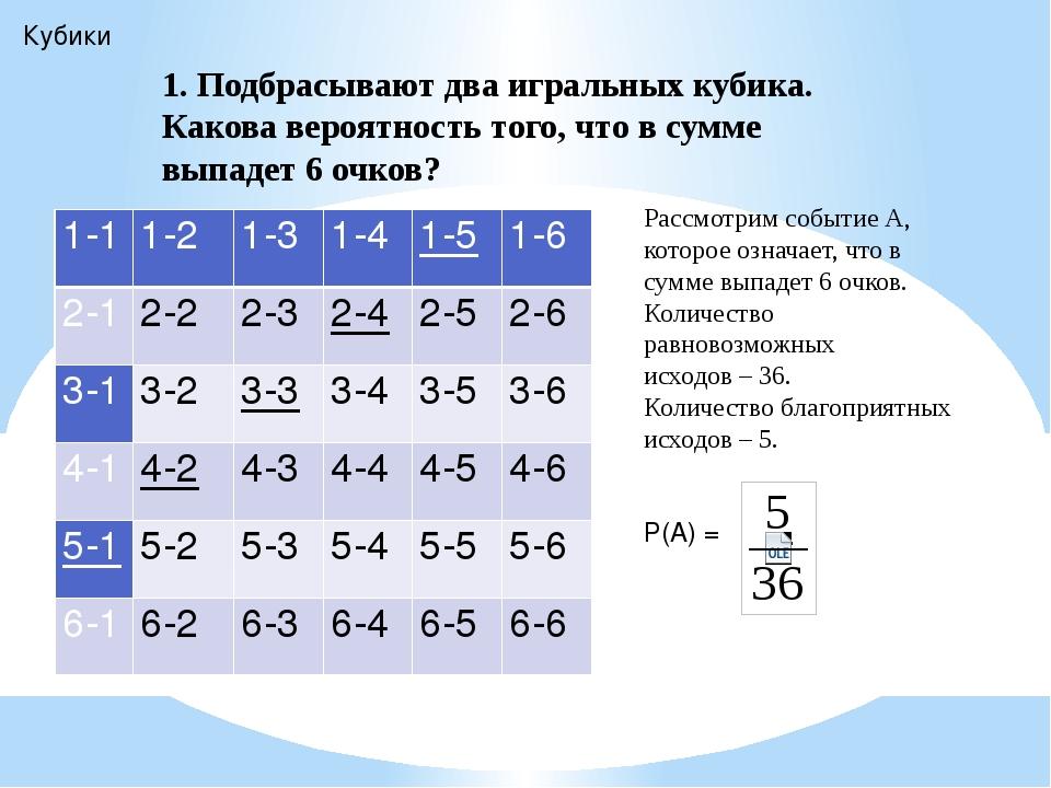 Кубики 1. Подбрасывают два игральных кубика. Какова вероятность того, что в с...