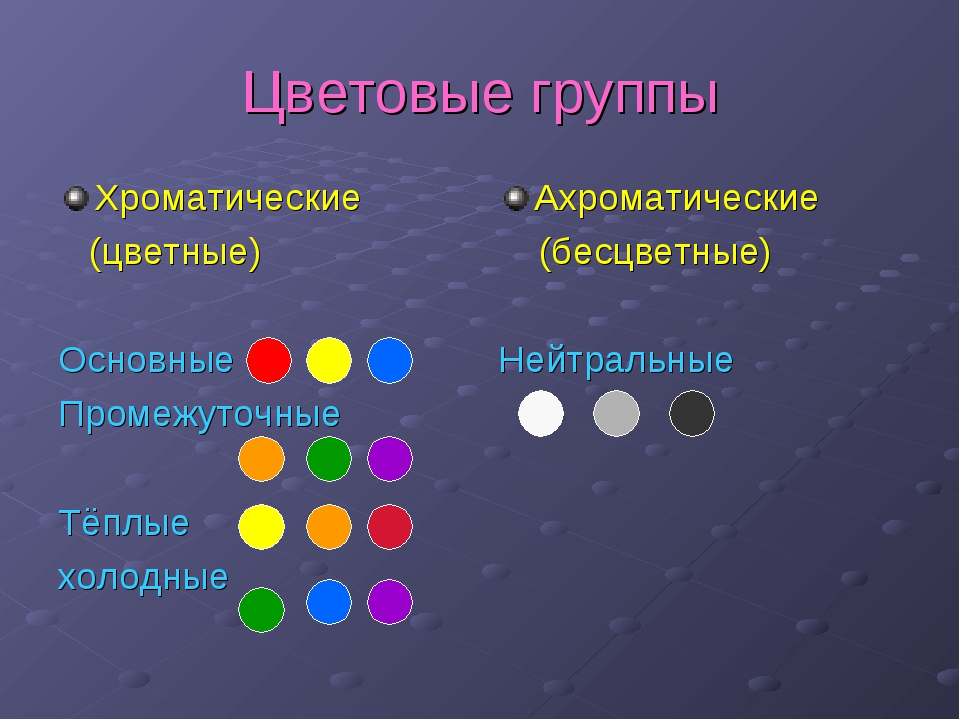 Цветовые группы Хроматические (цветные) Основные Промежуточные Тёплые холодны...