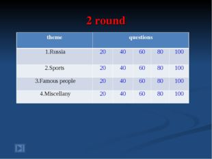 2 round theme	questions	 1.Russia	20	40	60	80	100 2.Sports	20	40	60	80	100 3.