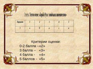 Домашнее задание: Параграф 13,перессказ, даты. Рабочая тетрадь , параграф 13.