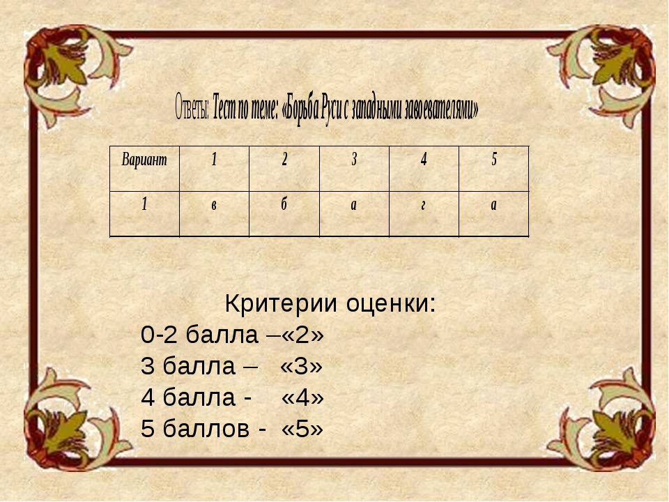 Домашнее задание: Параграф 13,перессказ, даты. Рабочая тетрадь , параграф 13....