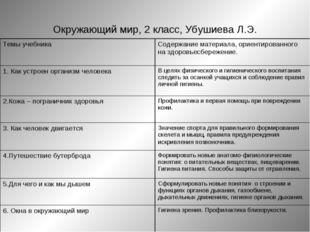 Окружающий мир, 2 класс, Убушиева Л.Э. Темы учебникаСодержание материала, ор