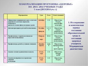 ПЛАН РЕАЛИЗАЦИИ ПРОГРАММЫ «ЗДОРОВЬЕ» НА 2013– 2014 УЧЕБНЫЕ ГОДЫ 1 этап (2013