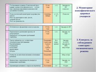 2. Мониторинг психофизического здоровья учащихся 3. Контроль за соблюдением с