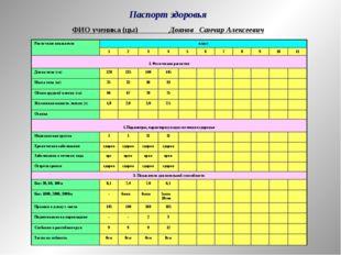 Паспорт здоровья ФИО ученика (цы) Доянов Санчир Алексеевич Различные показате