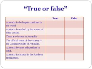 TrueFalse Australia is the largest continent in the world.  Australia is