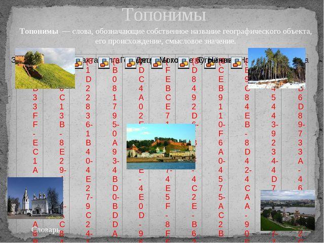 Топонимы Словарь Топонимы — слова, обозначающие собственное название географ...