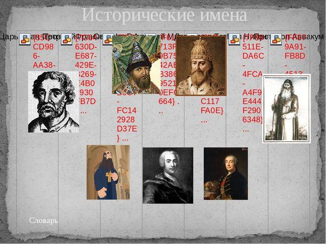 Исторические имена Словарь