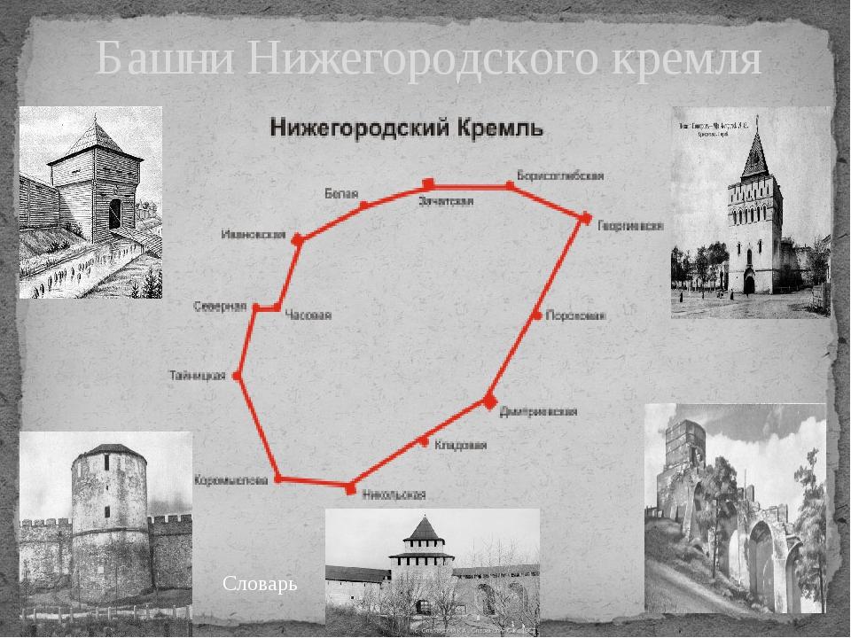 Башни Нижегородского кремля Словарь