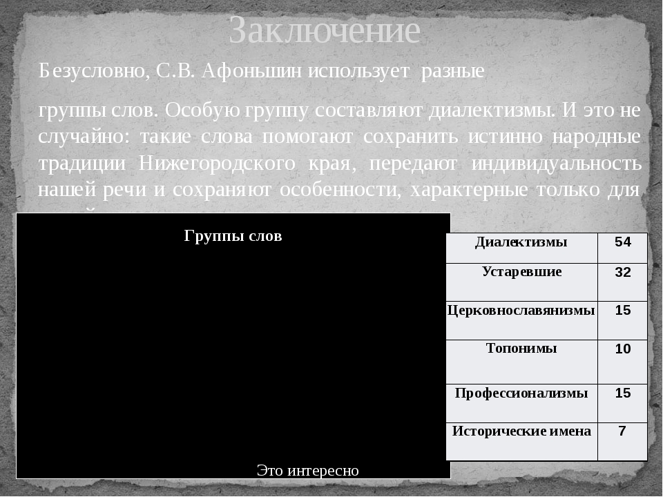 Безусловно, С.В. Афоньшин использует разные группы слов. Особую группу состав...