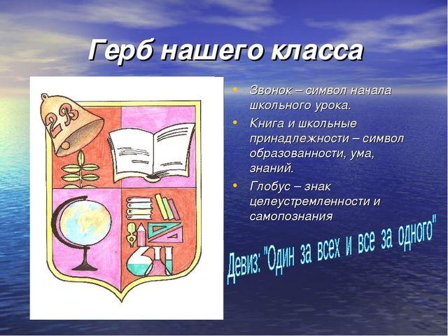 Герб нашего класса Звонок – символ начала школьного урока. Книга и школьные п...