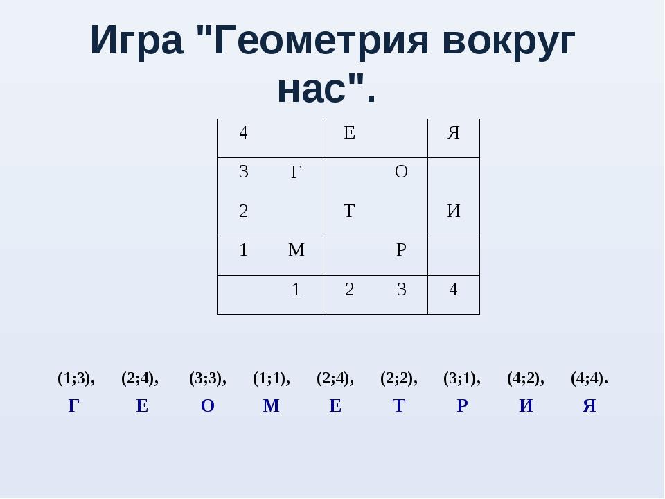 "Игра ""Геометрия вокруг нас"". 4ЕЯ 3ГО 2ТИ 1МР..."