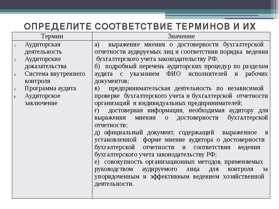 ОПРЕДЕЛИТЕ СООТВЕТСТВИЕ ТЕРМИНОВ И ИХ ЗНАЧЕНИЙ Термин Значение Аудиторская де...