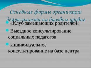 Основные формы организации деятельности на базовом уровне «Клуб замещающих ро