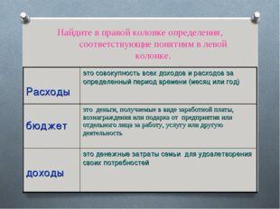 Найдите в правой колонке определения, соответствующие понятиям в левой колонк