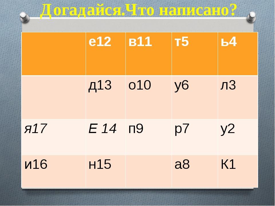 Догадайся.Что написано? е12в11т5ь4 д13о10у6л3 я17 Е 14п9р7у2 и16...