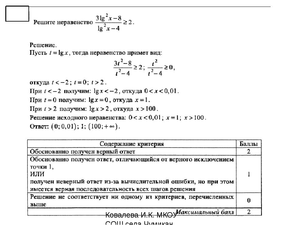15 Ковалева И.К. МКОУ СОШ села Чумикан