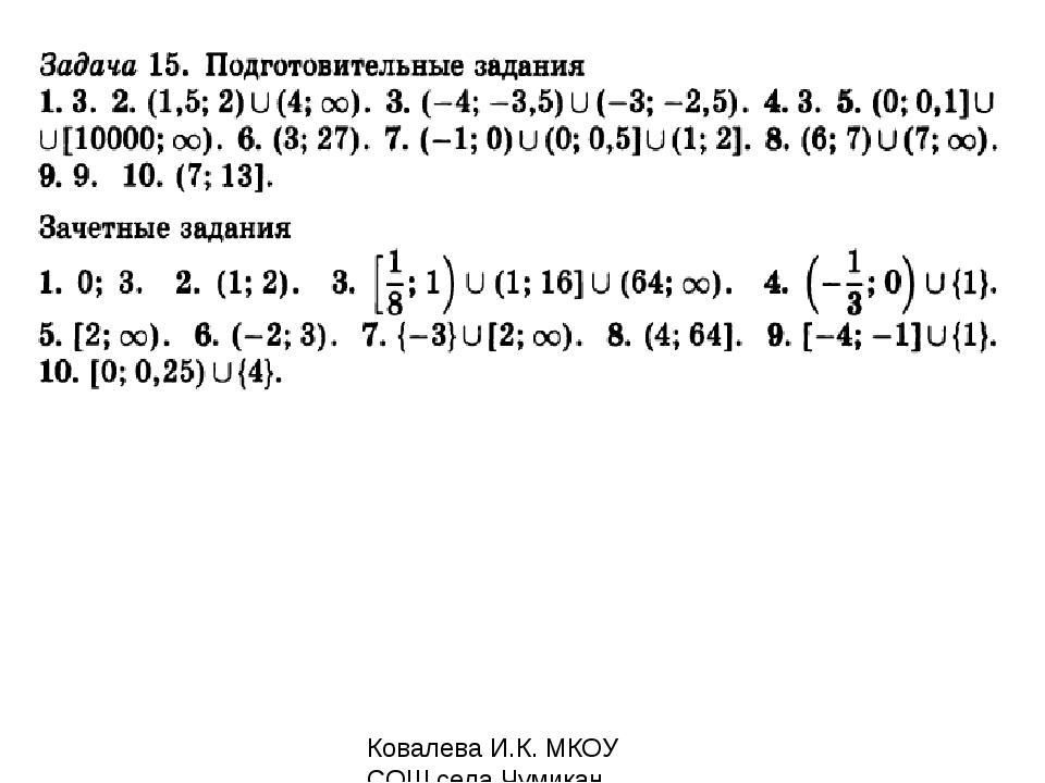 Ковалева И.К. МКОУ СОШ села Чумикан