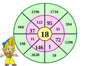 146 37 95 72 1 2196 594 198 666 18 1710 122 2628 1296 33 11 18 Определить зак