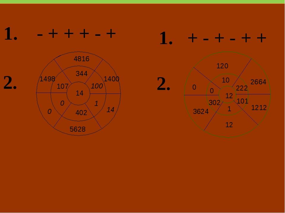 1. - + + + - + 2. 1. + - + - + + 2. 12 3624 120 1212 0 2664 302 1 101 222 10...