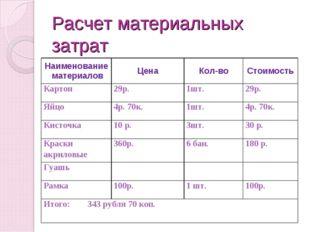 Расчет материальных затрат Наименование материаловЦенаКол-воСтоимость Карт