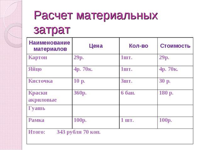 Расчет материальных затрат Наименование материаловЦенаКол-воСтоимость Карт...