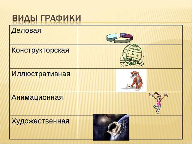 Деловая  Конструкторская  Иллюстративная  Анимационная Художественная