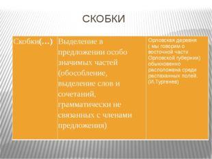 СКОБКИ Скобки(…) Выделение в предложении особо значимых частей (обособление,