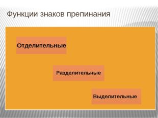 Функции знаков препинания Отделительные Выделительные Разделительные