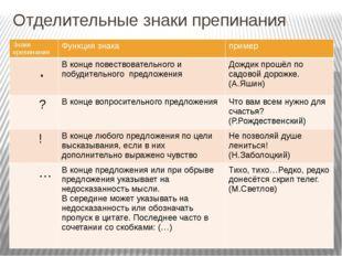 Отделительные знаки препинания Знаки препинания Функция знака пример . В конц