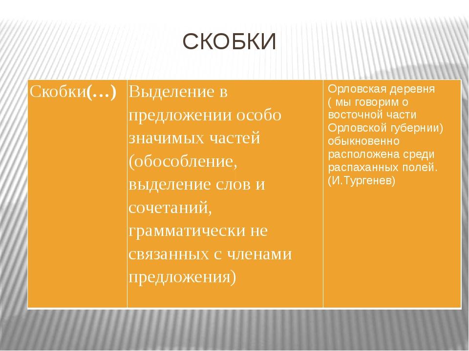 СКОБКИ Скобки(…) Выделение в предложении особо значимых частей (обособление,...