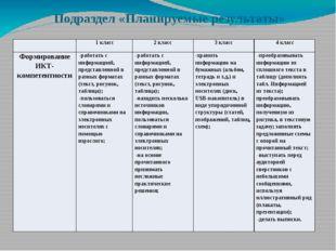 Подраздел «Планируемые результаты» 1 класс 2 класс 3 класс 4 класс Формирован