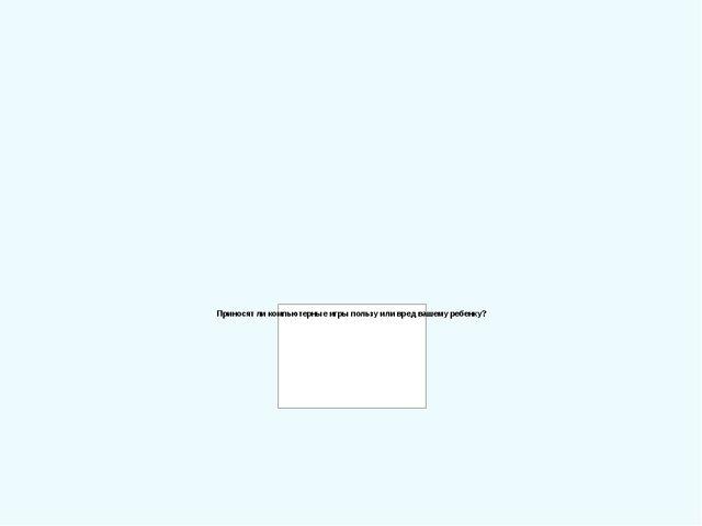Источники: Как уберечь зрение при работе за компьютером: http://constructorus...