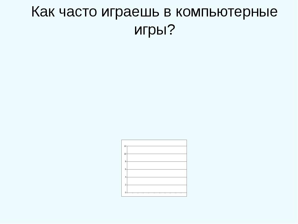 Консультация у медицинского работника школы Веры Николаевны. Рекомендации: 1....