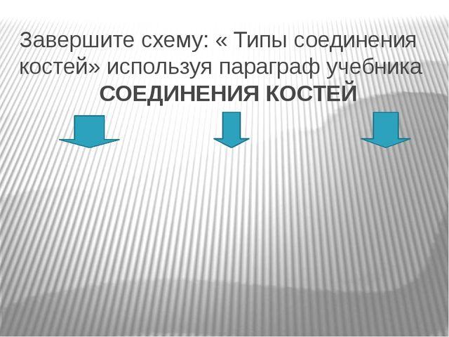 Завершите схему: « Типы соединения костей» используя параграф учебника СОЕДИН...