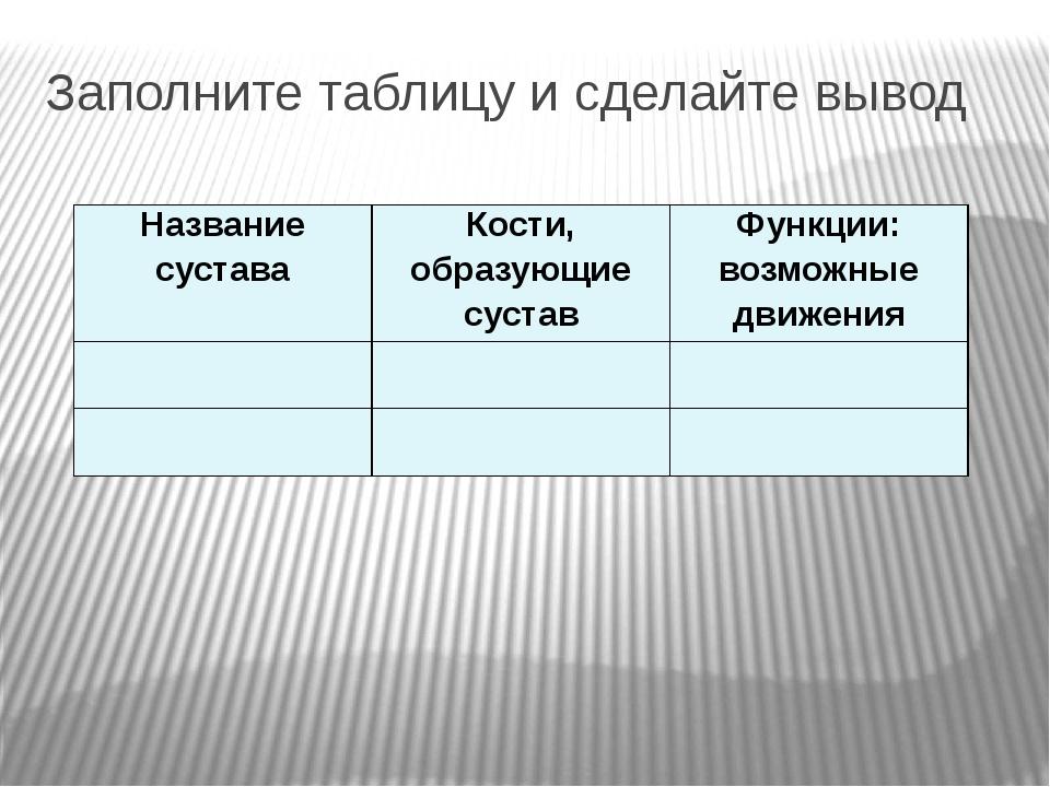 Строение и функции суставов таблица 8 класс деформация кости височно нижне лицевого сустава