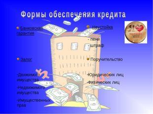 Неустойка - пени - штраф Залог Движимого имущества Недвижимого имущества Имущ