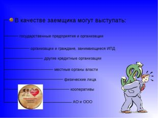 В качестве заемщика могут выступать: государственные предприятия и организац