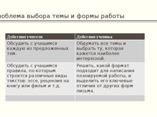Проблема выбора темы и формы работы Действия учителяДействия ученика Обсудит