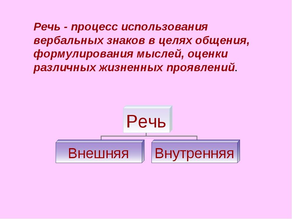 Речь - процесс использования вербальных знаков в целях общения, формулирован...