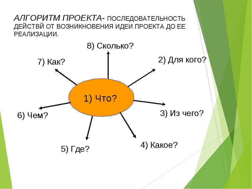 1) Что? 8) Сколько? 2) Для кого? 3) Из чего? 4) Какое? 5) Где? 6) Чем? 7) Ка...