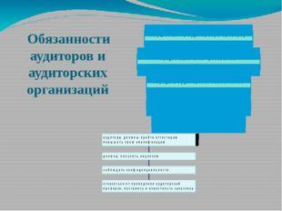 Обязанности аудиторов и аудиторских организаций