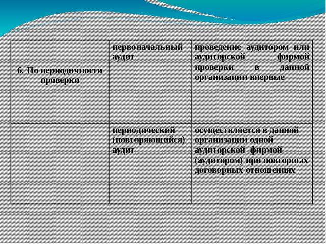 6. По периодичности проверки первоначальный аудит проведение аудитором или а...