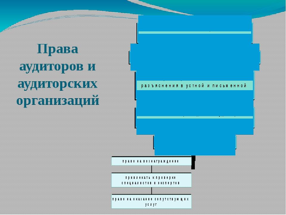 Аудит и Право  Аудиторская компания  Опыт 17 лет!